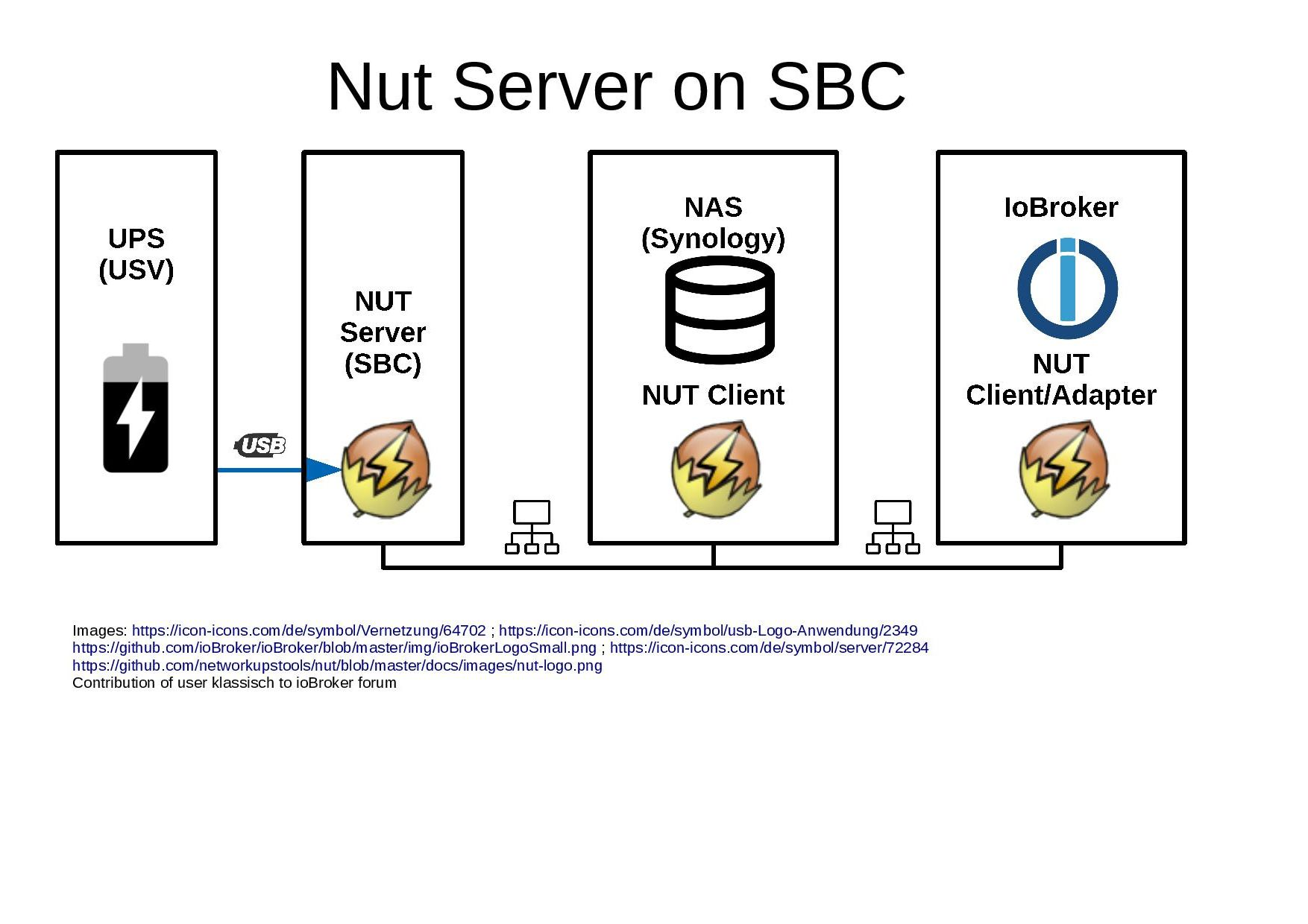 Nut-via-SBC1.jpg