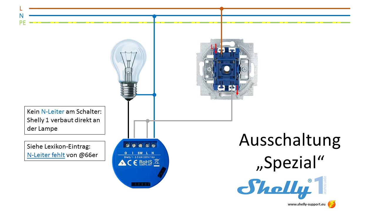 Schalter Steckdosen Licht Unterputz mit Tasmota geflasht Shelly 1