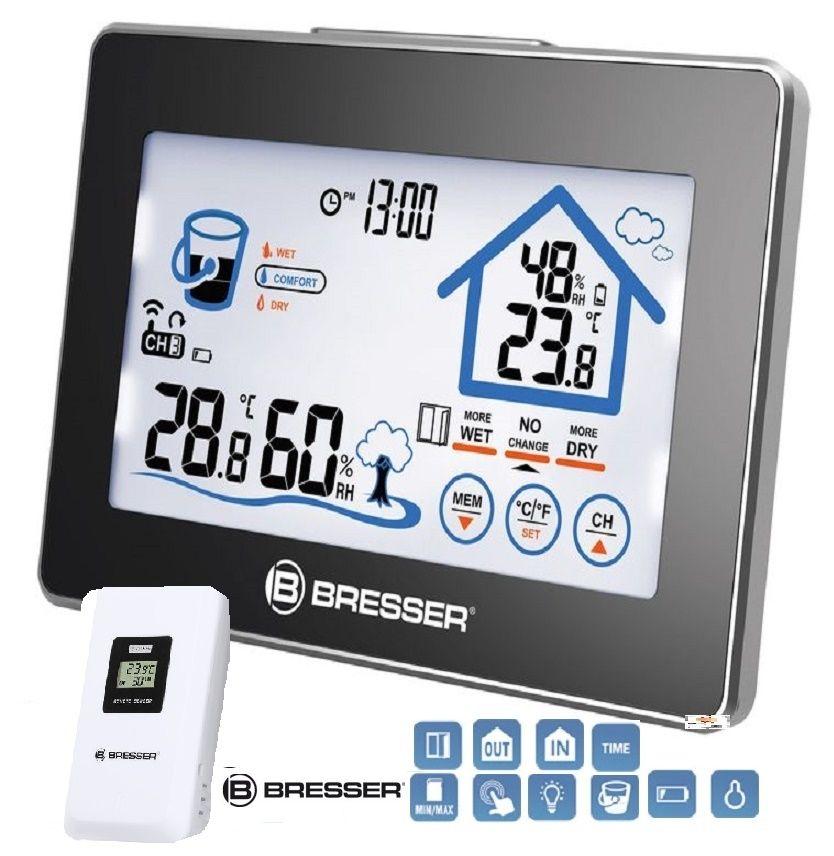Lösung Dekodieren Th Sensor Wetterstationhygrometer Von Bresser